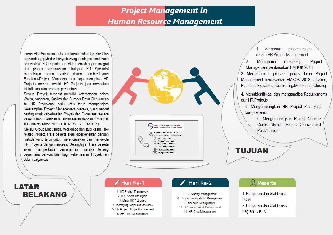 Project Management in Human Resource Management